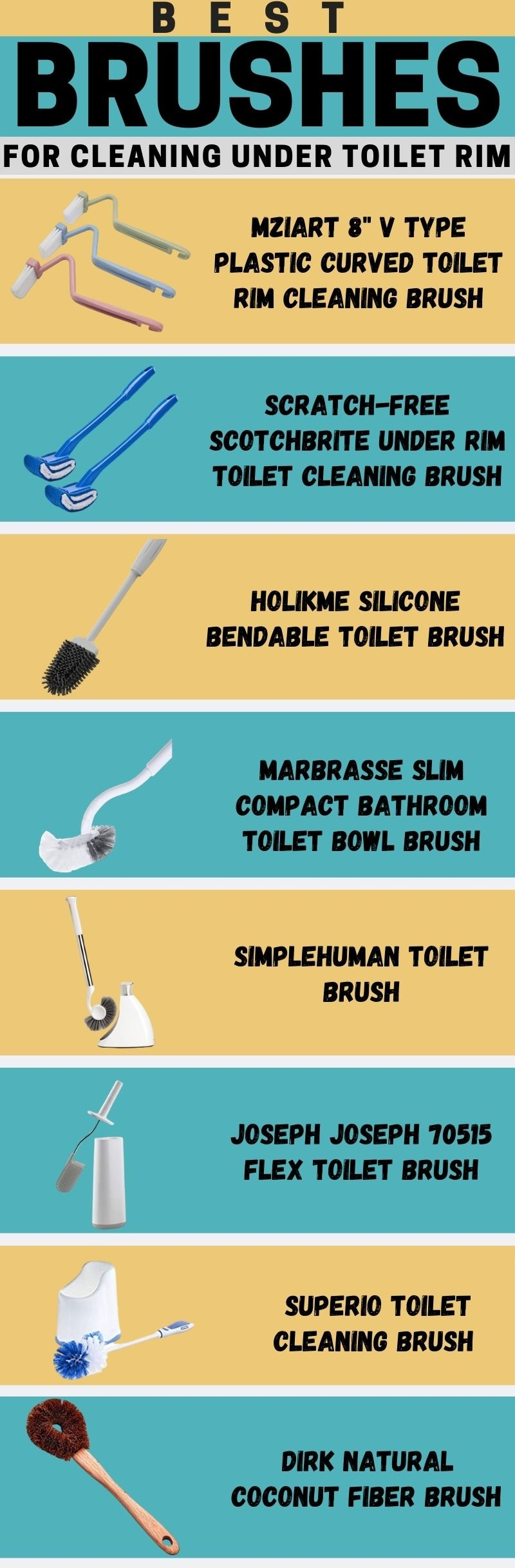 Best Brushes for Cleaning Under Toilet Rim
