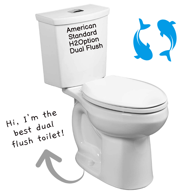 American Standard H2Option Dual Flush